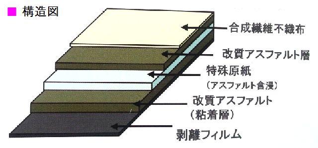 SEタック2 構造図